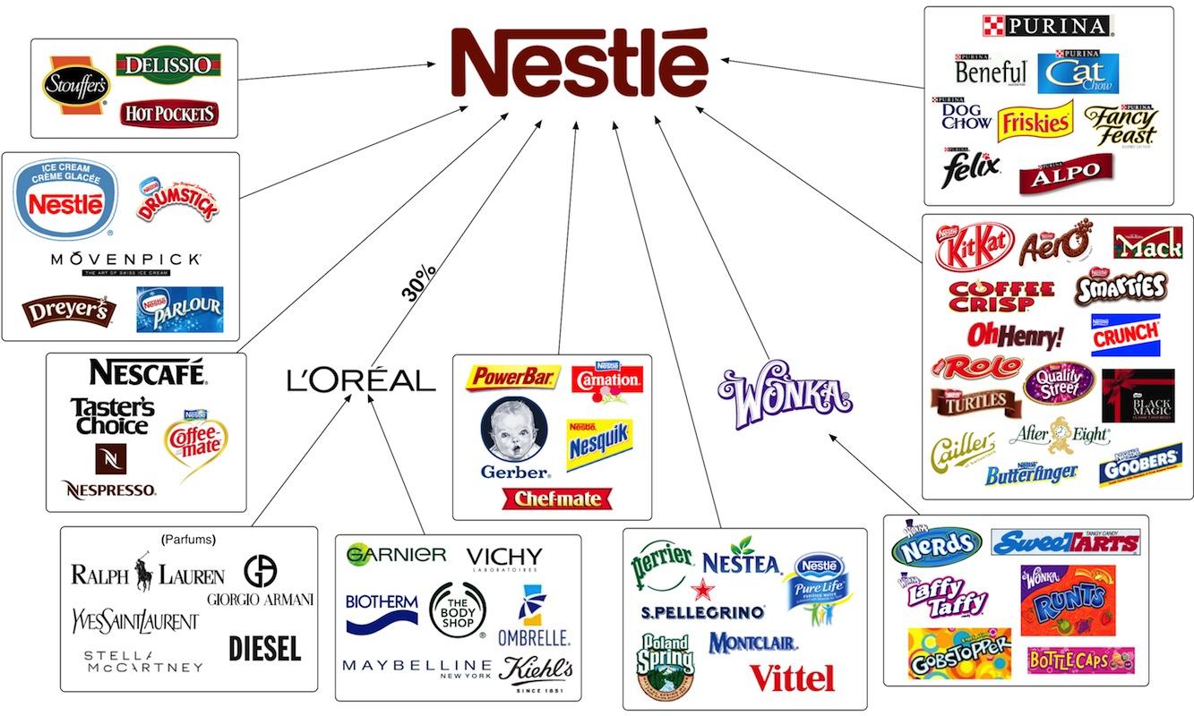 Nestle5